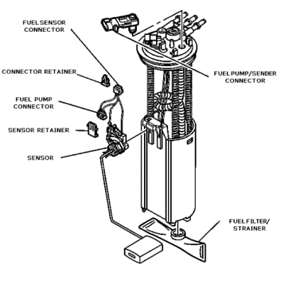 Thje Fuel Assembly Diagram